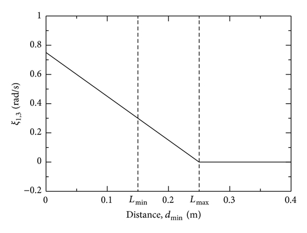 842717.fig.005