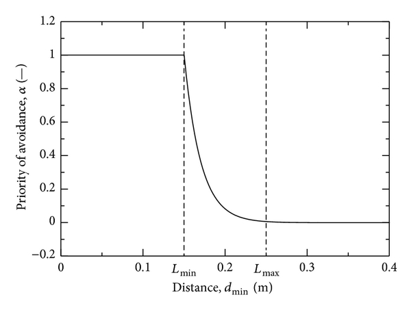842717.fig.006