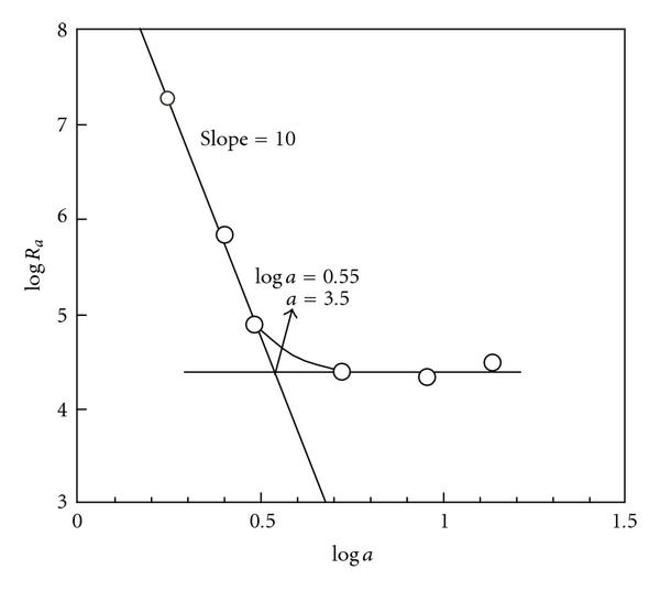 875704.fig.0019