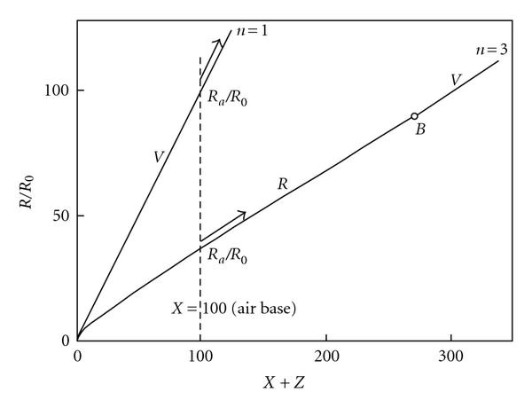 875704.fig.0020