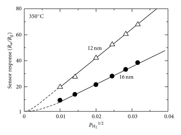 875704.fig.0024