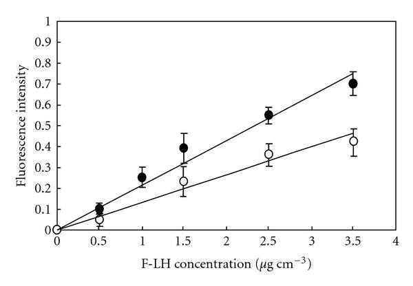 507047.fig.002a