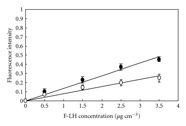 507047.fig.004a