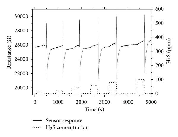 359271.fig.003