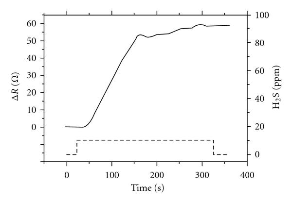 359271.fig.004a