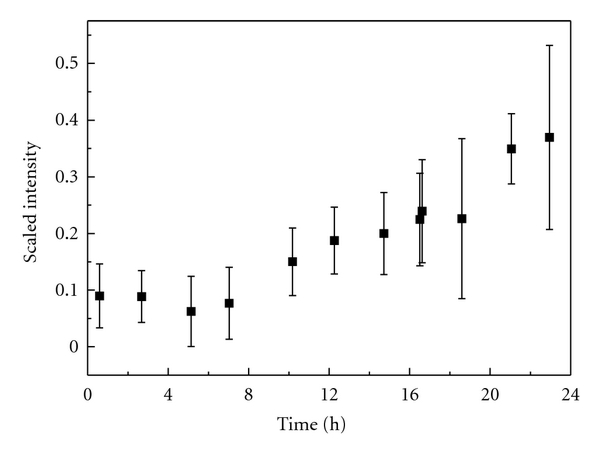 874086.fig.004