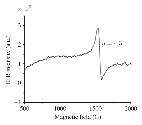 365056.fig.001a