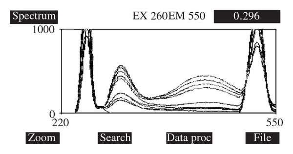 913913.fig.003
