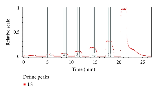 685698.fig.004