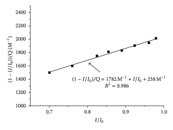 708739.fig.007