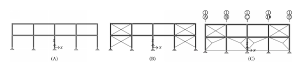 (a) Two-story models of flexural frame (A), X-Steel (B), and off-diagonal bracing system (C)