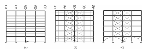 (b) Six-story models of flexural frame without bracing system (A), with X-Steel bracing system (B), and with off-diagonal steel bracing system (C)