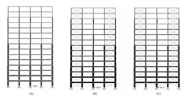 (c) Fifteen-story models of flexural frame without bracing system (A), with X-Steel bracing system (B), and with off-diagonal steel bracing system (C)