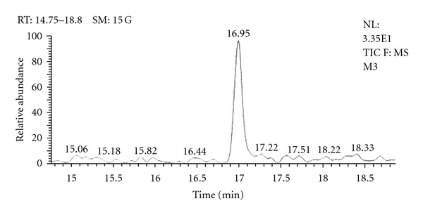 237506.fig.006a