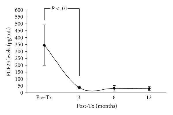 379082.fig.001