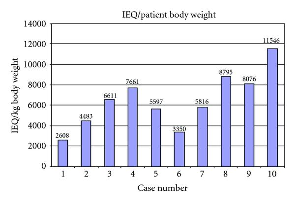 642787.fig.003a