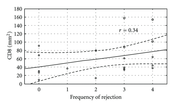 928081.fig.003