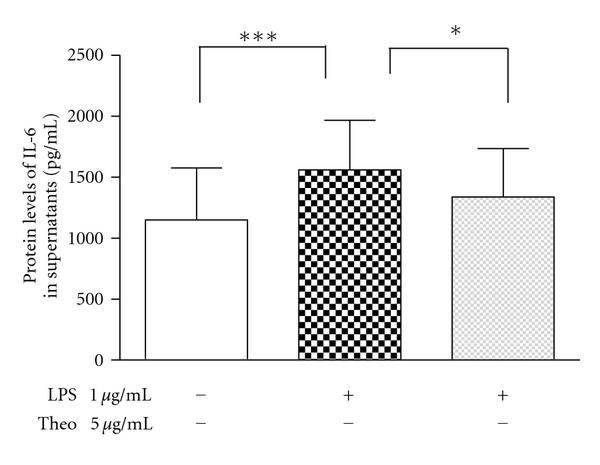 492901.fig.004a