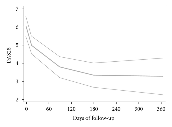 674265.fig.001a