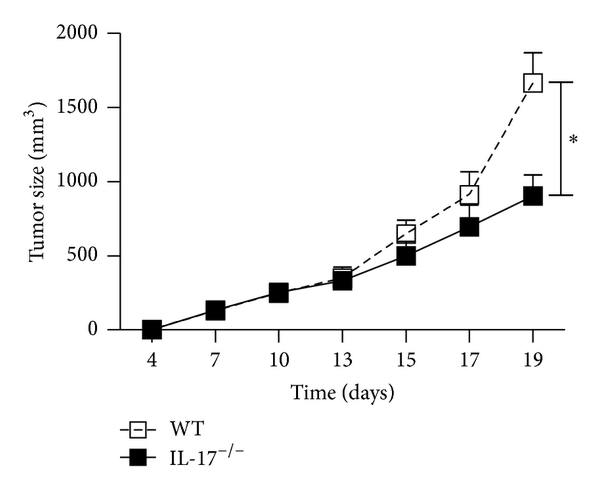 713859.fig.001a