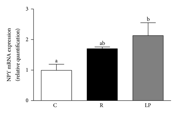 736506.fig.004a