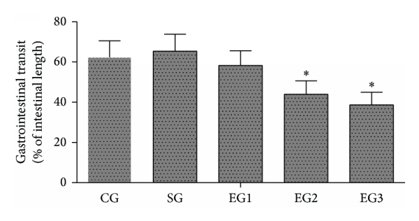 924296.fig.001