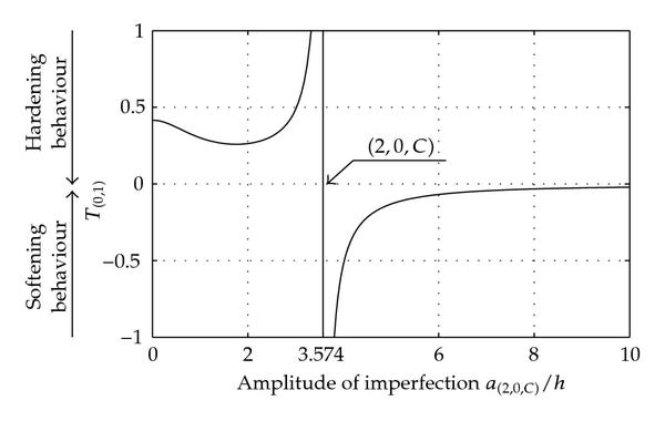 78307.fig.010a