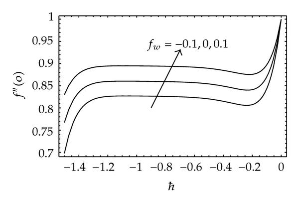 376174.fig.001a