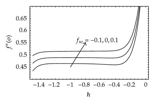 376174.fig.002a