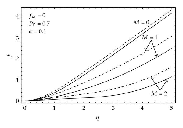 376174.fig.004