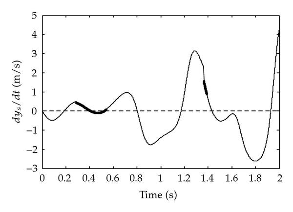 384071.fig.008a