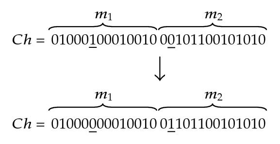 (b) A new chromosome created from Ch by mutation operator