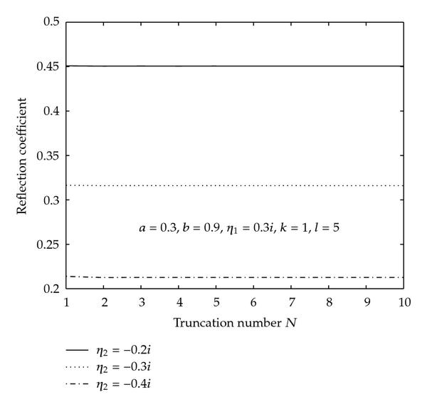 473616.fig.003