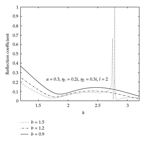 473616.fig.005