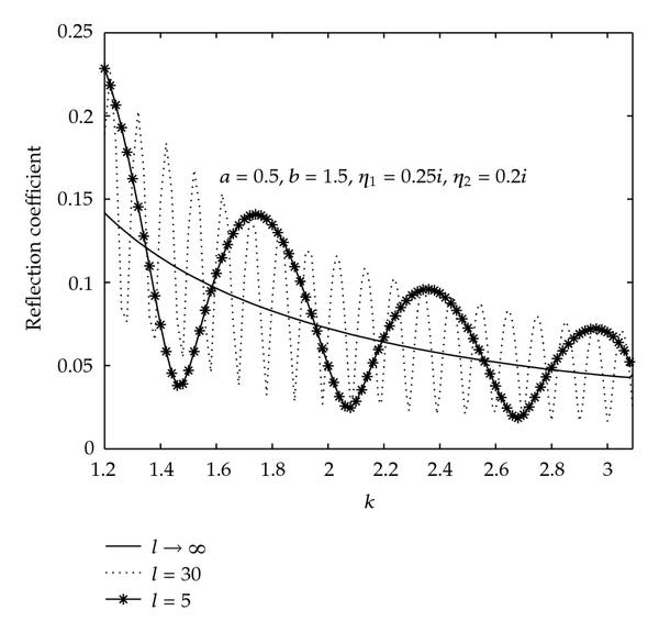 473616.fig.006