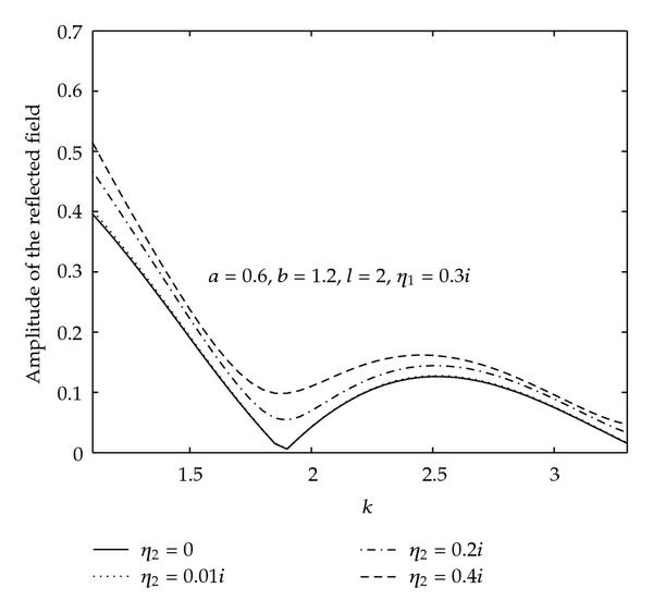 473616.fig.008