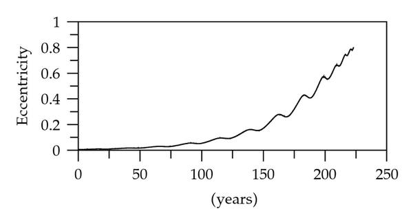 510759.fig.0018a