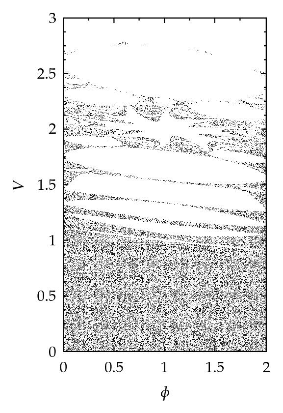 513023.fig.004a