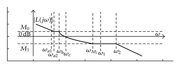 671869.fig.003a