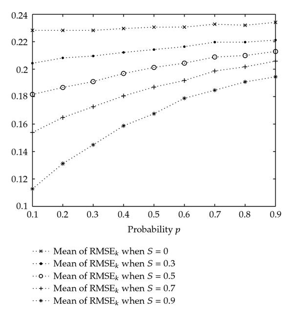 681593.fig.002