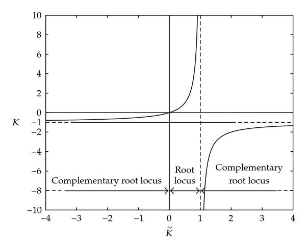 727908.fig.003