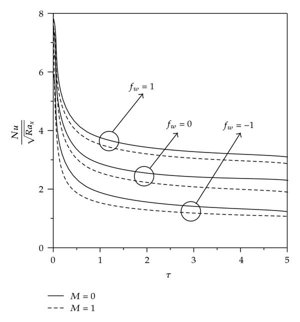 758046.fig.0010