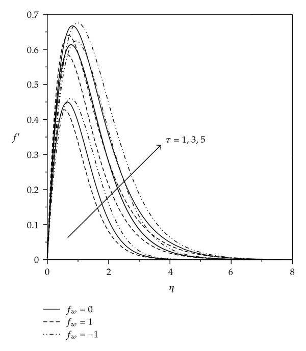 758046.fig.003