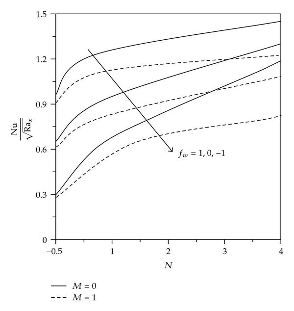 758046.fig.004
