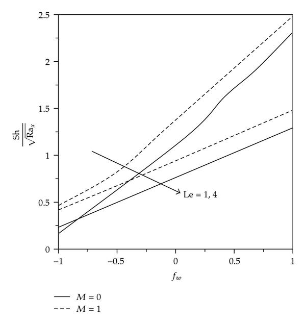 758046.fig.006