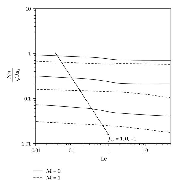 758046.fig.007