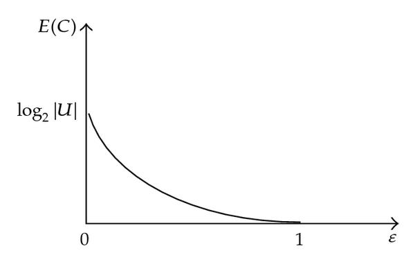 (a) Relationship between    and