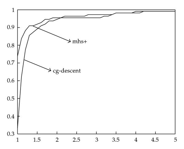 875097.fig.002