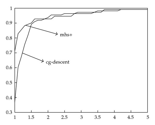 875097.fig.003