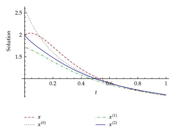 925276.fig.001
